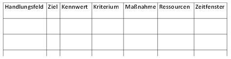 Abb. 4: Kennwertmatrix