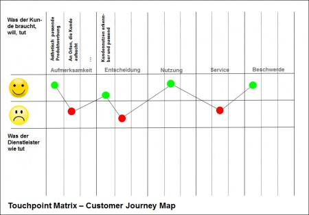 Touchpoint Matrix2