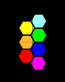 Abb. 2 - Grundkonfiguration einer Culture Map